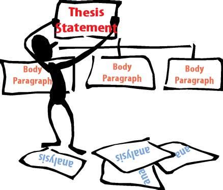 What to include in an introduction of a research paper